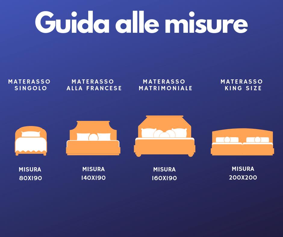 Guida alle misure dei materassi | Migliori Materassi Top5 ...