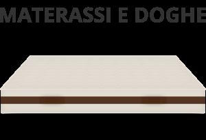 Materasso Bolsena – Materassi e Doghe