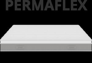 Recensione Materassi Permaflex